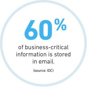 data protection email retention